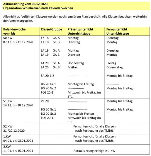 201202 organisation schulbetrieb01